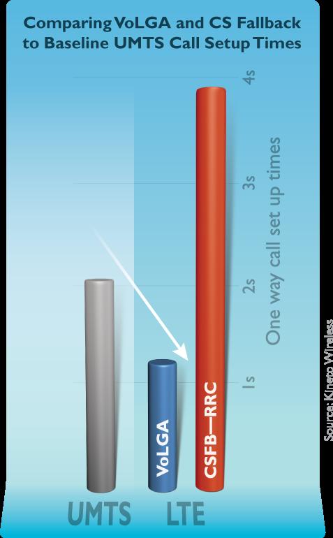 VoLGA_Performance_Chart_VERT